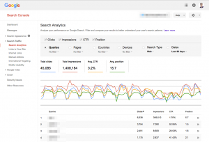 Search Console Analytics, part of the free Google Marketing Stack